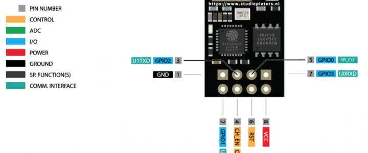 ESP-8266-pinout