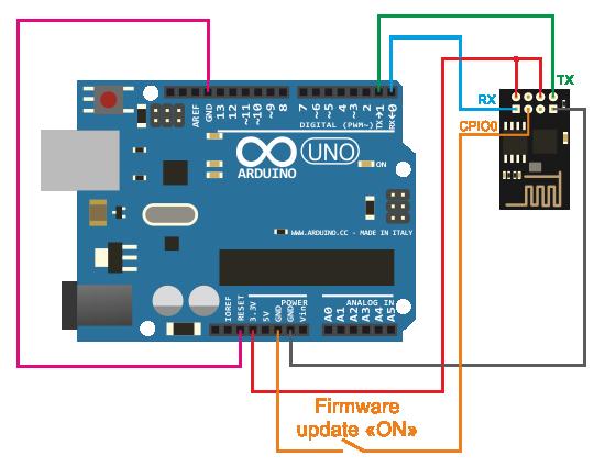esp8266-firmware-update-arduino